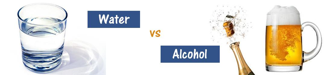 Best – Water Worst – Alcohol